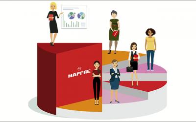 Rede de  Liderança Feminina da MAPFRE