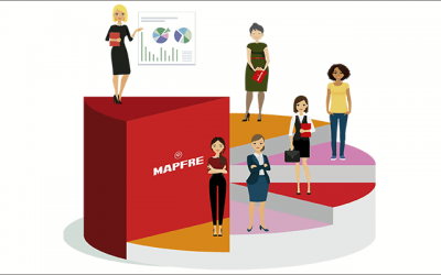 Red de liderazgo femenino de MAPFRE